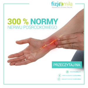 nerw pośrodkowy